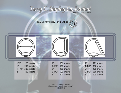 tcs ring guide
